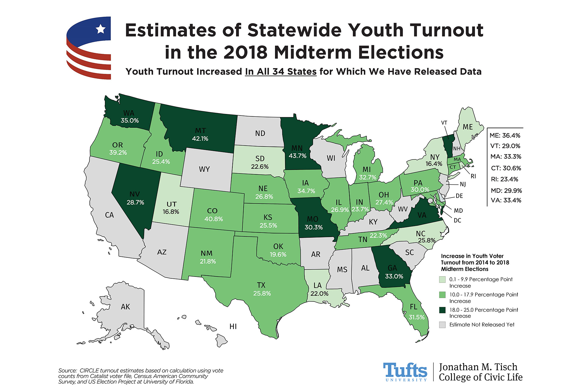Map of the United States showing 2018 youth turnout in 34 states