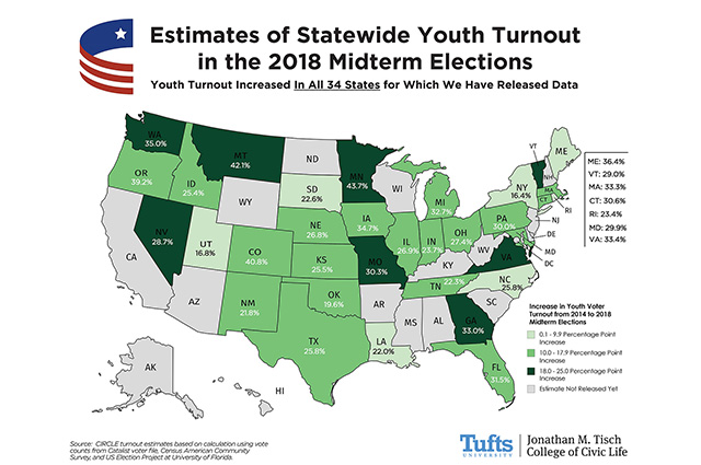 United States Map showing 2018 youth voter turnout for 34 states